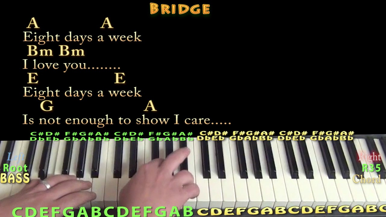 Eight days a week the beatles piano lesson chord chart with eight days a week the beatles piano lesson chord chart with chordslyrics hexwebz Image collections