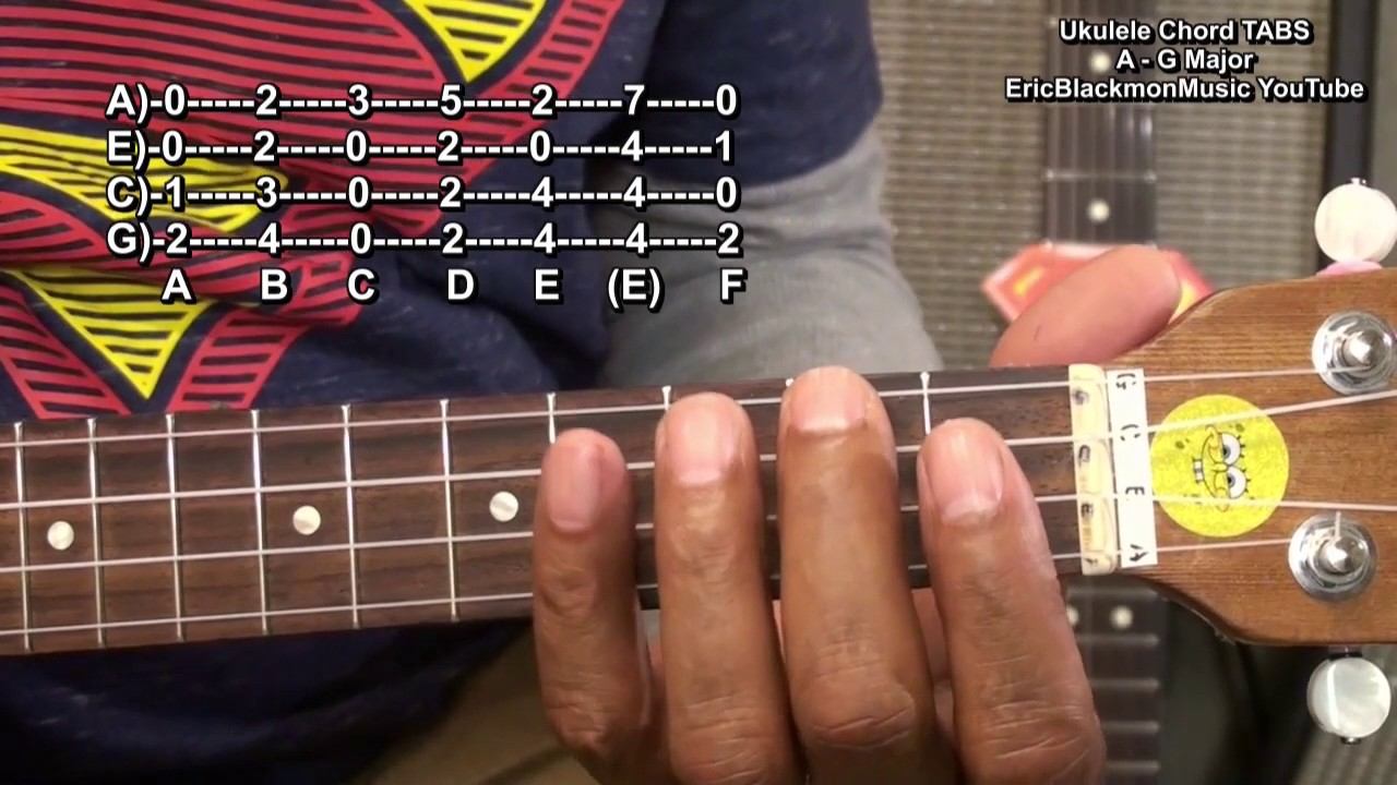 How To Play Chords A B C D E F G Major On Ukulele Chords Tabs