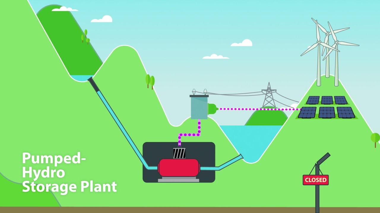 Kuidas töötab Paldiskisse rajatav energiasalv?