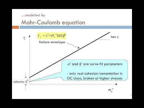 Shear strength of soil - part 1