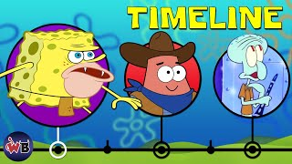 The Complete Spongebob Squarepants Timeline