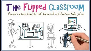 Flipped Classroom Model: Why, How, and Overview