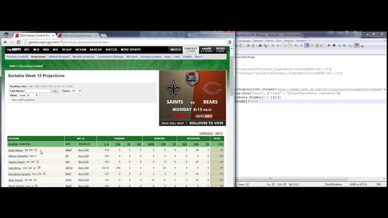 Fantasydata Nfl Scores API (Overview, Documentation & Alternatives