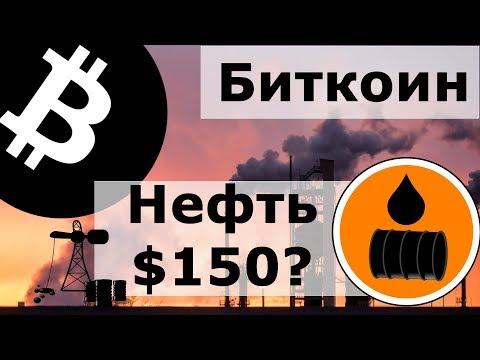 Биткоин ДОРОЖЕ и нефть по $150 Геополитика Иран и США. ЦБ РФ и Создатель Биткоина