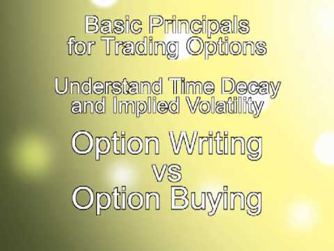 Learn to Trade Options Like The Pro Educational Video Series