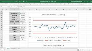 Cartas de Controle (Aula 2) - Gráfico X-Barra / R no Excel