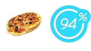 Игра 94% Картинка Пицца | Ответы на 9 уровень игры.