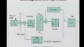 Module 2 Lecture 9 Power System Operations and Control