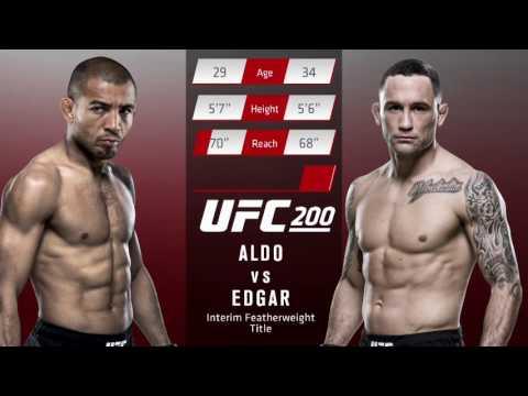 UFC 200: Inside The Octagon - Jose Aldo vs. Frankie Edgar