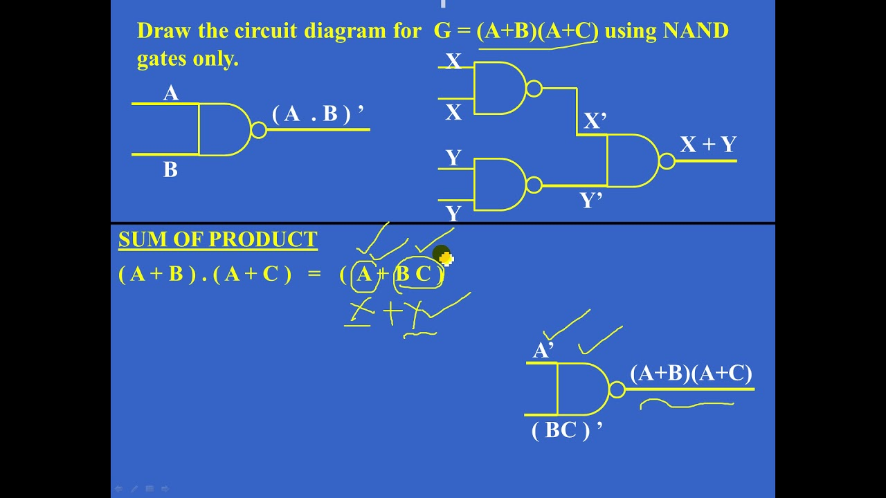 drawing the circuit diagram using nand gates only  [ 1280 x 720 Pixel ]