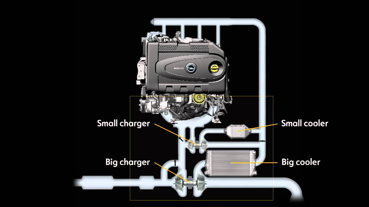 Opel Insignia diesel BiTurbo animation - YouTube