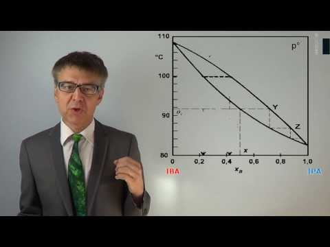 pc101 #107 Reading Phase Diagrams - Binodals, Tie Lines, Invariant Points & the Lever Rule