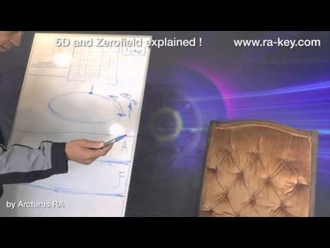 5d the zero field and Gravitational waves Scalar !