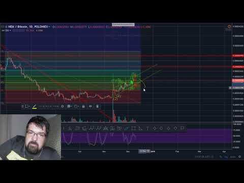 Criptomarket 11/12/18 - Bitcoin em cunha de baixa ou em deriva? Sobe ou desce? #Bitcoin