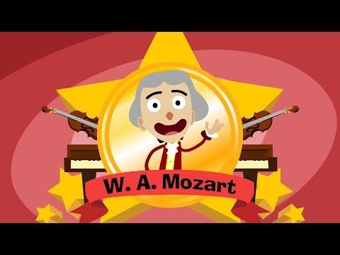 Mini Bio - Mozart
