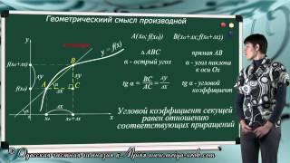 Геометрический смысл производной (урок 1, теория)