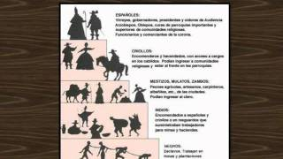 Colonias De Chile - PowerPoint - Para profesor Domingo Salgado