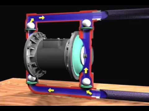 How it works liquid section video verderair air operated how it works liquid section video verderair air operated diaphragm pump ccuart Gallery