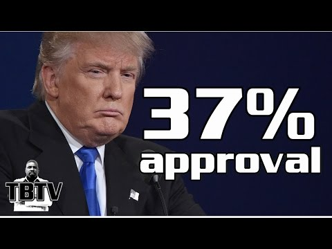 President Trump's Job Approval Rating Drops to 37%