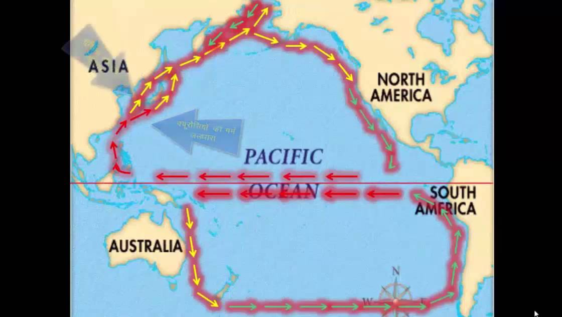 Ocean currents in hindi for ocean currents in hindi for mppsc ssc exams mppsc ssc exams railway youtube gumiabroncs Gallery
