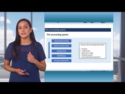 ACCA Course | Online ACCA Certification Course Program | Talentedge
