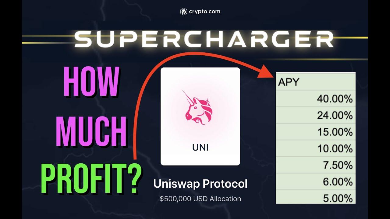 bitcoin profit jak a dziala-hoz hogyan kereskedik a bitcoin futures
