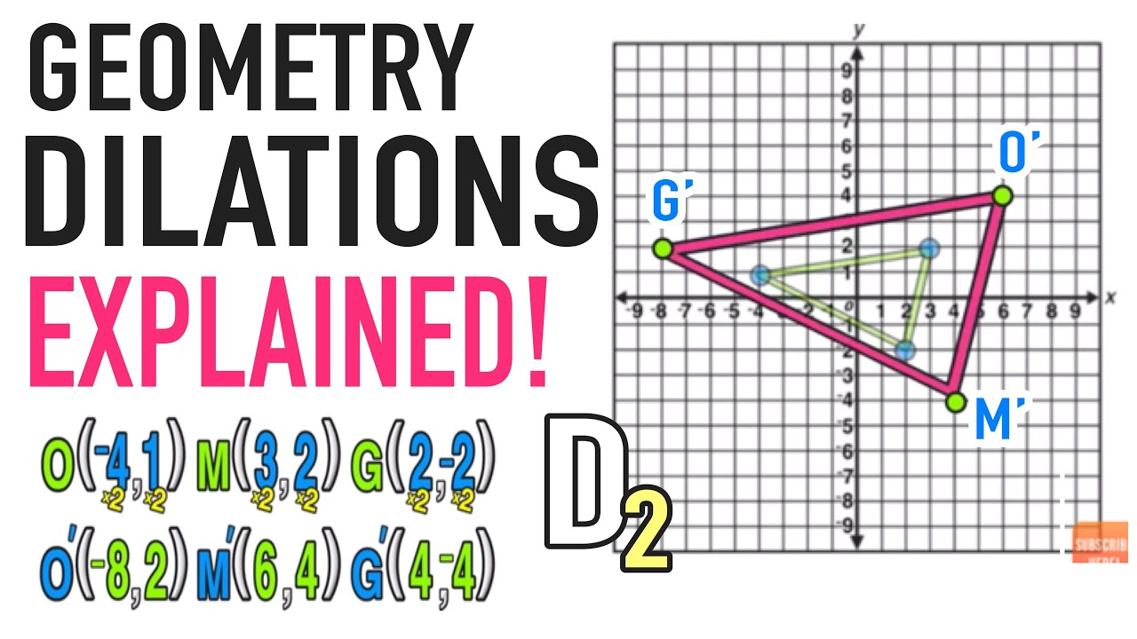 hight resolution of Dilations: Geometry Transformations Explained! - YouTube