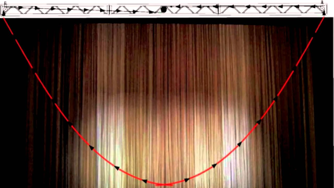 Example Of A Tab Curtain - YouTube