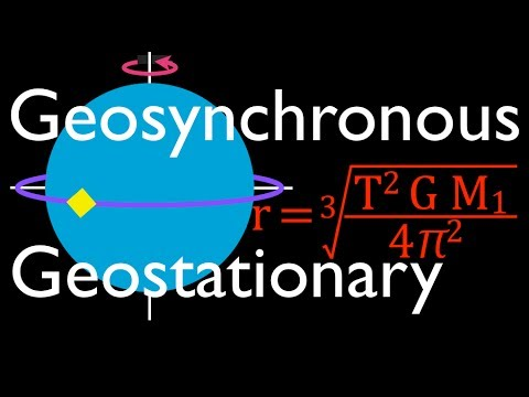 Gravitation (7 of 17) Geosynchronous and Geostationary Orbits