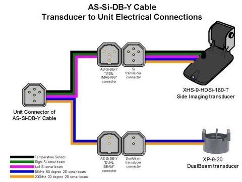 hqdefault?sqp= oaymwEWCKgBEF5IWvKriqkDCQgBFQAAiEIYAQ==&rs=AOn4CLCFc4uXei0CcYhRWyTrG Xbly WaQ troubleshooting wiring and power issues with humminbird humminbird 200dx wiring diagram at fashall.co