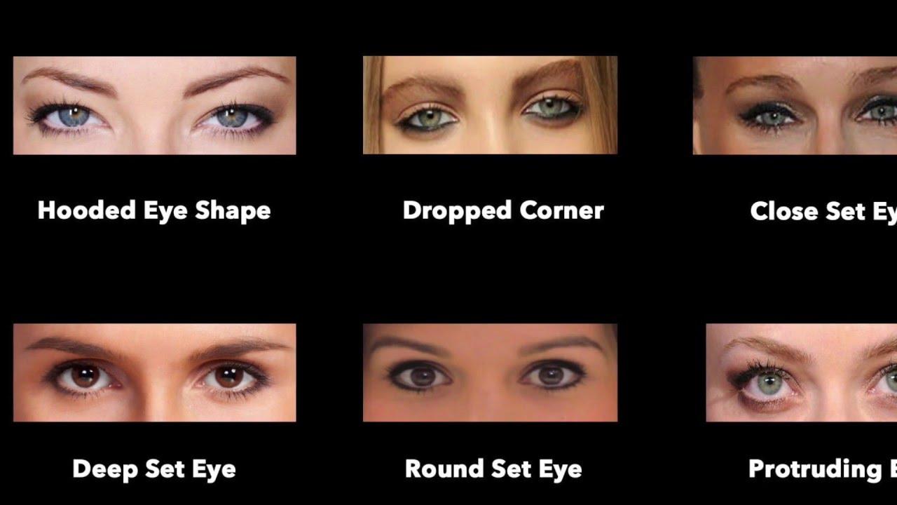 Eye Shapes انواع العين Youtube