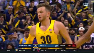 Marquette Basketball vs. Mount Saint Mary