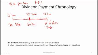 CFA Level I Dividends and Share Purchases Video Lecture by Mr. Arif Irfanullah