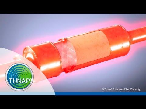 [DE] TUNAP DPF Reinigung B2B | Dieselpartikel Filter Reinigung