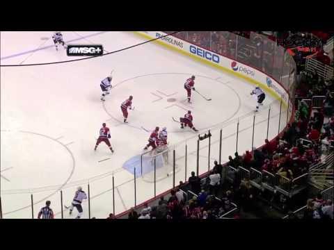 NHL Goals By Goalies