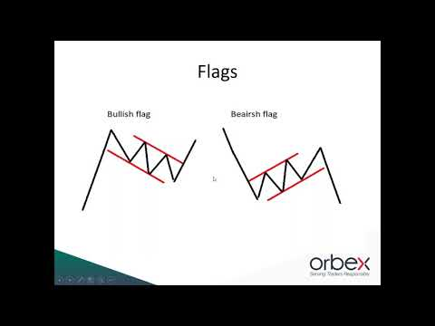 Top Technical Trading Patterns