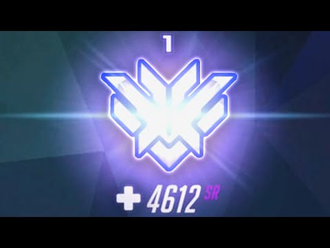 GETTING RANK 1 SUPPORT
