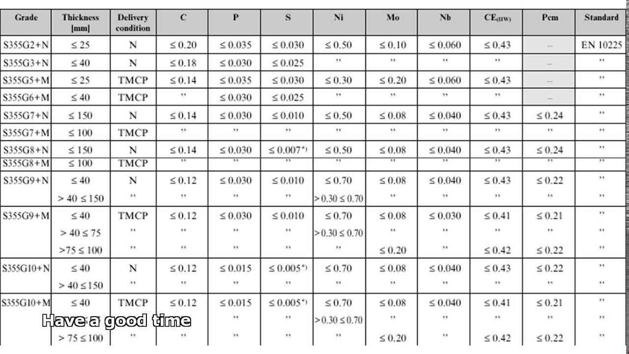 machine steel grades