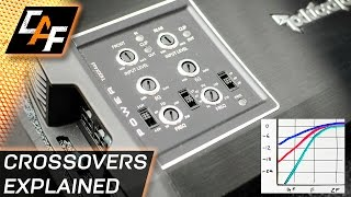IMPROVE Sound PROTECT Speakers - How to set Crossovers - CarAudioFabrication