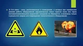 видео Взрывопожарная и пожарная опасность торговых точек и предприятий общественного питания