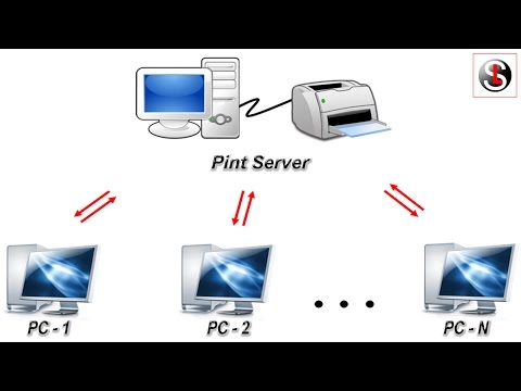 Как подключить один принтер к двум компьютерам по локальной сети