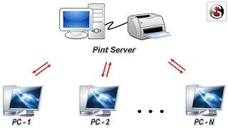 Установка общего доступа к принтеру в локальной сети на Windows(Рассмотрен один из вариантов позволяющих настроить общий доступ к принтеру в локальной сети по средствам..., 2014-12-16T18:03:36.000Z)