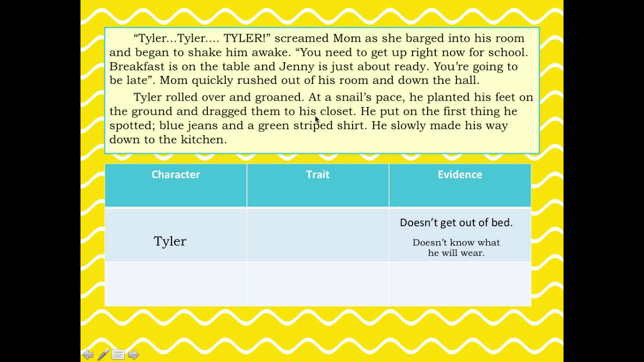 Inferencing Character Traits Youtube