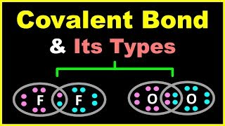 🔴 Covalent Bond and its Types 🔴 Lewis Structure 🔴 Chemistry for Class 11 in HINDI