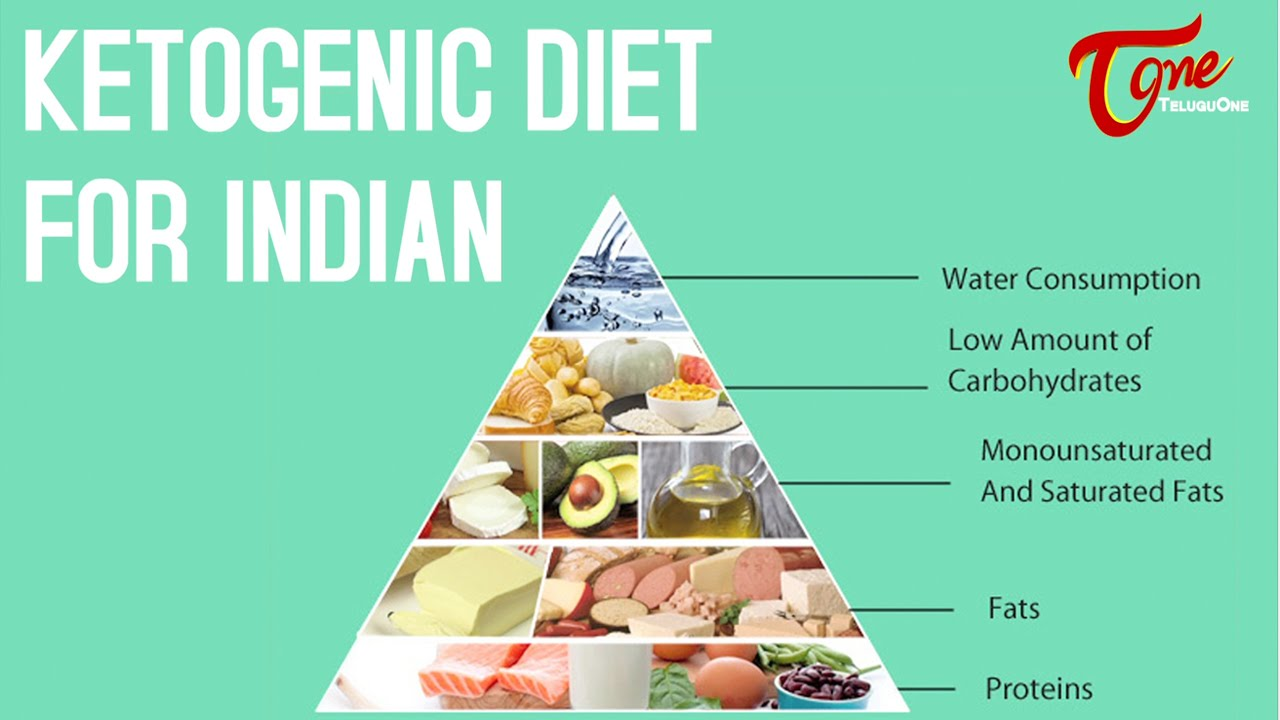 Ketogenic Diet for Indian | Right Diet | by Dr. P. Janaki ...