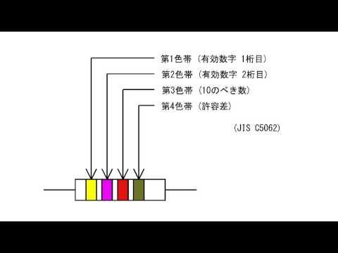 電子工作>抵抗とカラーコードについて