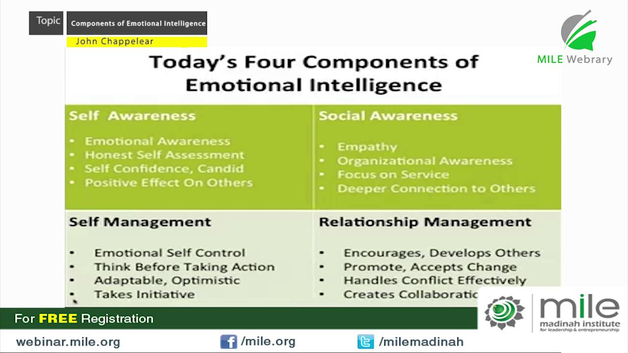 The Socialemotional Component Of >> Four Components Of Emotional Intelligence John Chappelear Mile