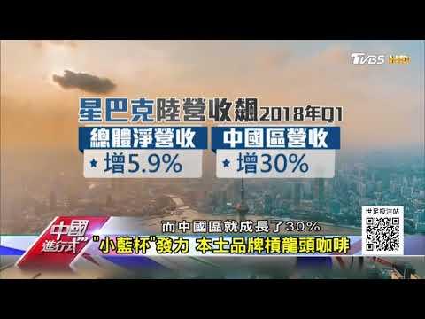 【深度】20180624《莊開文●中國進行式》