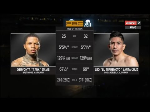 Джервонта Дэвис – Лео Санта Крус / Gervonta Davis vs. Leo Santa Cruz