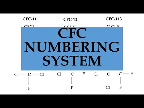 How to work out the chemical formula of a CFC using its number?